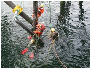 Offshore ndt level ii